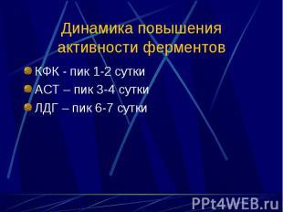 КФК - пик 1-2 сутки КФК - пик 1-2 сутки АСТ – пик 3-4 сутки ЛДГ – пик 6-7 сутки