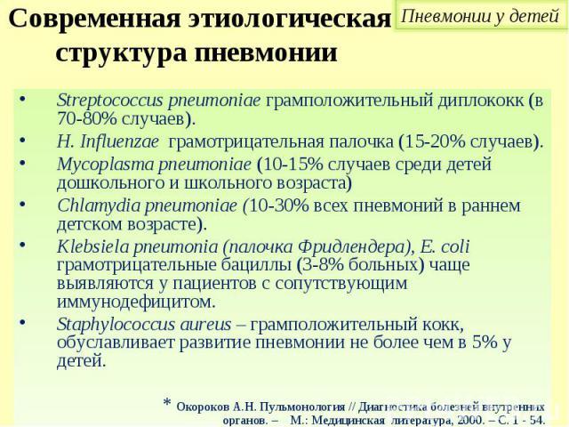 Streptococcus pneumoniae грамположительный диплококк (в 70-80% случаев). Streptococcus pneumoniae грамположительный диплококк (в 70-80% случаев). Н. Influenzae грамотрицательная палочка (15-20% случаев). Mycoplasma pneumoniae (10-15% случаев среди д…