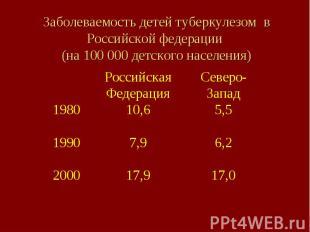 Заболеваемость детей туберкулезом в Российской федерации (на 100 000 детского на