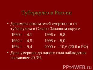 Туберкулез в России Динамика показателей смертности от туберкулеза в Северо-Запа