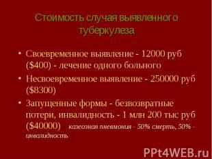 Стоимость случая выявленного туберкулеза Своевременное выявление - 12000 руб ($4