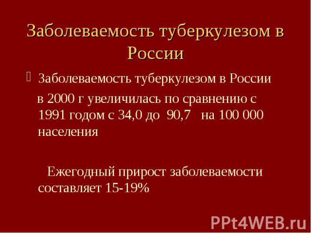 Заболеваемость туберкулезом в России Заболеваемость туберкулезом в России в 2000 г увеличилась по сравнению с 1991 годом с 34,0 до 90,7 на 100 000 населения Ежегодный прирост заболеваемости составляет 15-19%