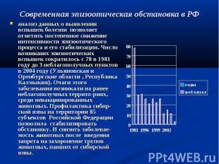 анализ данных о выявлении вспышек болезни позволяет отметить постепенное снижени