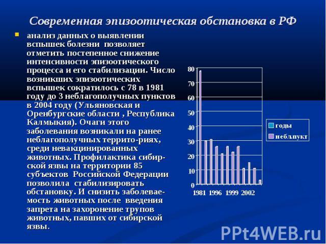 анализ данных о выявлении вспышек болезни позволяет отметить постепенное снижение интенсивности эпизоотического процесса и его стабилизации. Число возникших эпизоотических вспышек сократилось с 78 в 1981 году до 3 неблагополучных пунктов в 2004 году…