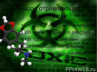 Классы отравляющих веществ (ОВ) ОВ нервно – паралитического действия ОВ кожно –