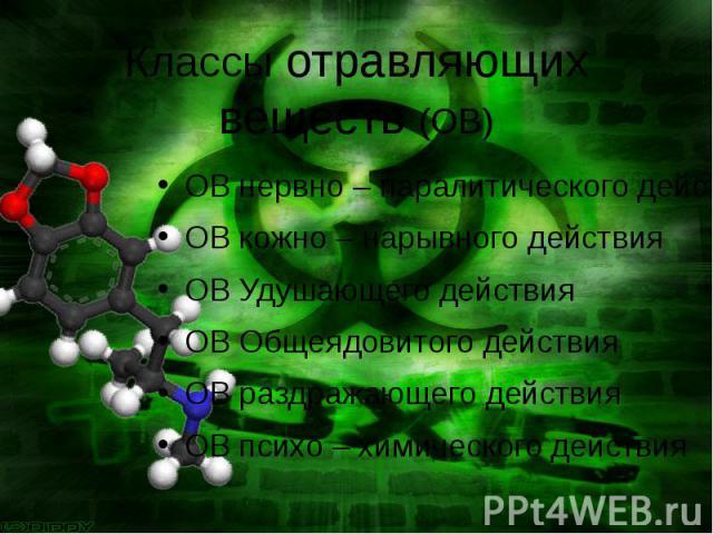 Классы отравляющих веществ (ОВ) ОВ нервно – паралитического действия ОВ кожно – нарывного действия ОВ Удушающего действия ОВ Общеядовитого действия ОВ раздражающего действия ОВ психо – химического действия