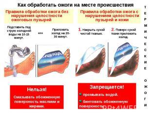 Правила обработки ожога без нарушения целостности ожоговых пузырей Правила обраб