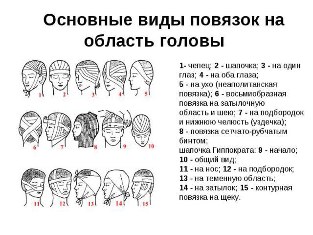 Основные виды повязок на область головы