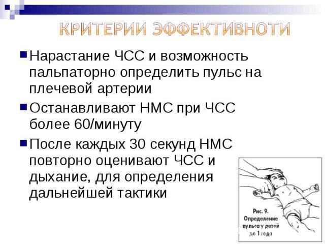 Нарастание ЧСС и возможность пальпаторно определить пульс на плечевой артерии Нарастание ЧСС и возможность пальпаторно определить пульс на плечевой артерии Останавливают НМС при ЧСС более 60/минуту После каждых 30 секунд НМС повторно оценивают ЧСС и…