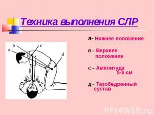 Техника выполнения СЛР а- Нижнее положение В – Верхнее положение С – Амплитуда 5