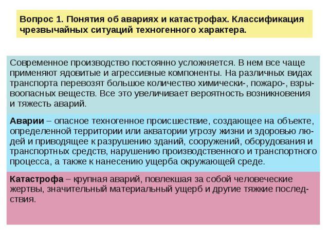 Вопрос 1. Понятия об авариях и катастрофах. Классификация чрезвычайных ситуаций техногенного характера.