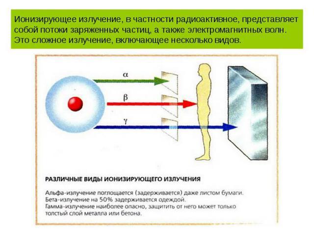 Ионизирующее излучение, в частности радиоактивное, представляет собой потоки заряженных частиц, а также электромагнитных волн. Это сложное излучение, включающее несколько видов.