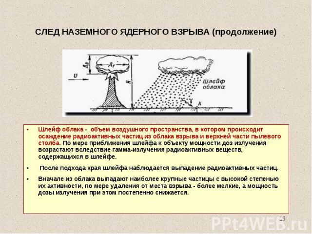 Шлейф облака - объем воздушного пространства, в котором происходит осаждение радиоактивных частиц из облака взрыва и верхней части пылевого столба. По мере приближения шлейфа к объекту мощности доз излучения возрастают вследствие гамма-излучения рад…