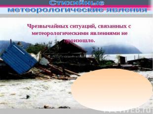 Чрезвычайных ситуаций, связанных с метеорологическими явлениями не произошло. Чр