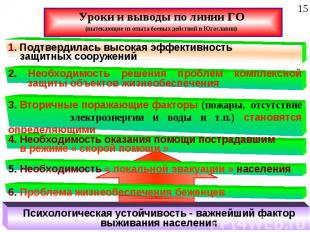 Уроки и выводы по линии ГО (вытекающие из опыта боевых действий в Югославии)