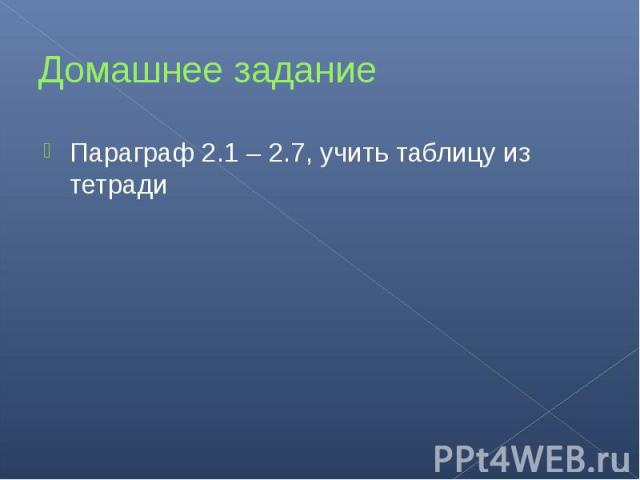 Домашнее задание Параграф 2.1 – 2.7, учить таблицу из тетради