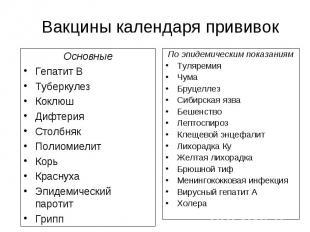 Основные Основные Гепатит В Туберкулез Коклюш Дифтерия Столбняк Полиомиелит Корь