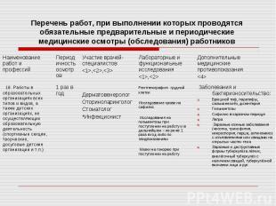 Перечень работ, при выполнении которых проводятся обязательные предварительные и