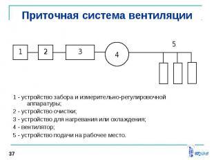 1 - устройство забора и измерительно-регулировочной аппаратуры; 2 - устройство о