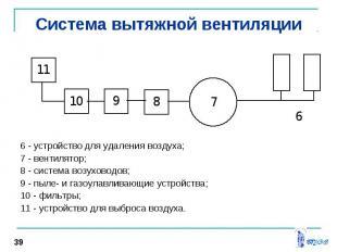 6 - устройство для удаления воздуха; 7 - вентилятор; 8 - система возуховодов; 9