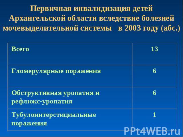 Первичная инвалидизация детей Архангельской области вследствие болезней мочевыделительной системы в 2003 году (абс.)