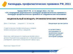 Календарь профилактических прививок РФ, 2011 Приказ МЗСР РФ от 31 января 2011 г.