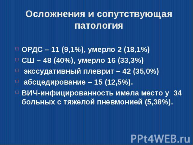 ОРДС – 11 (9,1%), умерло 2 (18,1%) СШ – 48 (40%), умерло 16 (33,3%) экссудативный плеврит – 42 (35,0%) абсцедирование – 15 (12,5%). ВИЧ-инфицированность имела место у 34 больных с тяжелой пневмонией (5,38%).