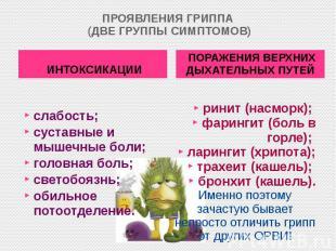 ПРОЯВЛЕНИЯ ГРИППА (ДВЕ ГРУППЫ СИМПТОМОВ) ИНТОКСИКАЦИИ