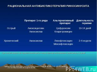 РАЦИОНАЛЬНАЯ АНТИБИОТИКОТЕРАПИЯ РИНОСИНУСИТА Тарасов А.А. и др. КМАХ 2002; том.