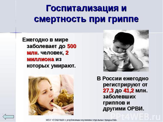 Ежегодно в мире заболевает до 500 млн. человек, 2 миллиона из которых умирают. Ежегодно в мире заболевает до 500 млн. человек, 2 миллиона из которых умирают.