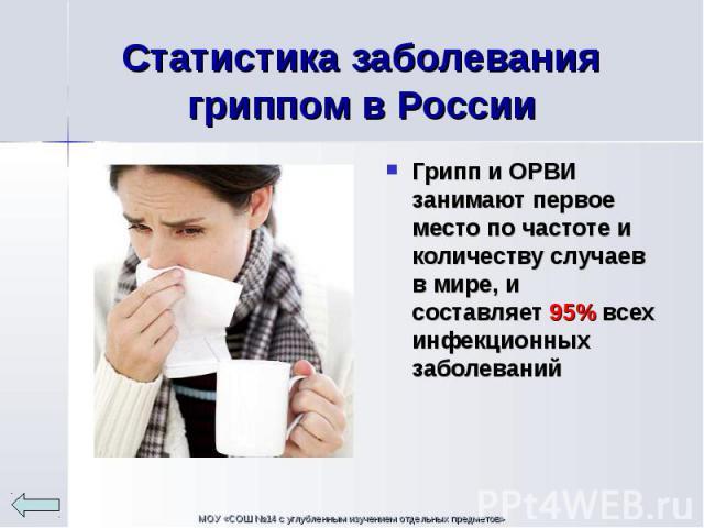 Грипп и ОРВИ занимают первое место по частоте и количеству случаев в мире, и составляет 95% всех инфекционных заболеваний Грипп и ОРВИ занимают первое место по частоте и количеству случаев в мире, и составляет 95% всех инфекционных заболеваний