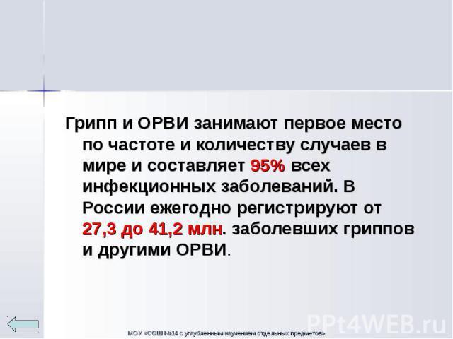 Грипп и ОРВИ занимают первое место по частоте и количеству случаев в мире и составляет 95% всех инфекционных заболеваний. В России ежегодно регистрируют от 27,3 до 41,2 млн. заболевших гриппов и другими ОРВИ. Грипп и ОРВИ занимают первое место по ча…