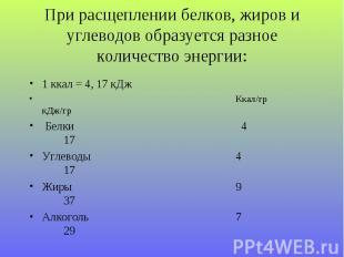 1 ккал = 4, 17 кДж 1 ккал = 4, 17 кДж Ккал/гр кДж/гр Белки 4 17 Углеводы 4 17 Жи