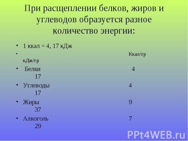 1 ккал = 4, 17 кДж 1 ккал = 4, 17 кДж Ккал/гр кДж/гр Белки 4 17 Углеводы 4 17 Жиры 9 37 Алкоголь 7 29