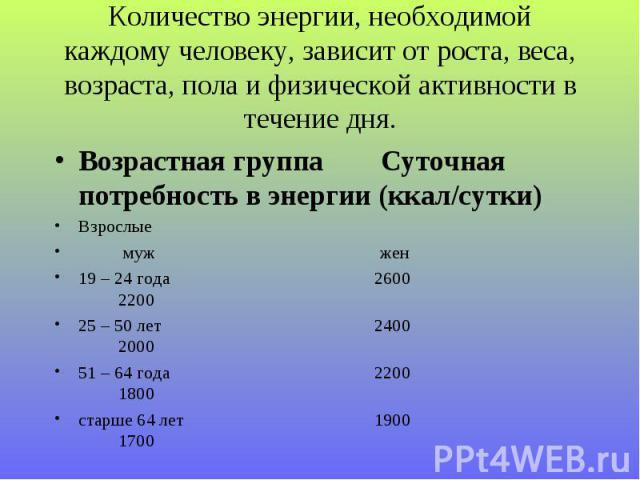 Возрастная группа Суточная потребность в энергии (ккал/сутки) Возрастная группа Суточная потребность в энергии (ккал/сутки) Взрослые муж жен 19 – 24 года 2600 2200 25 – 50 лет 2400 2000 51 – 64 года 2200 1800 старше 64 лет 1900 1700