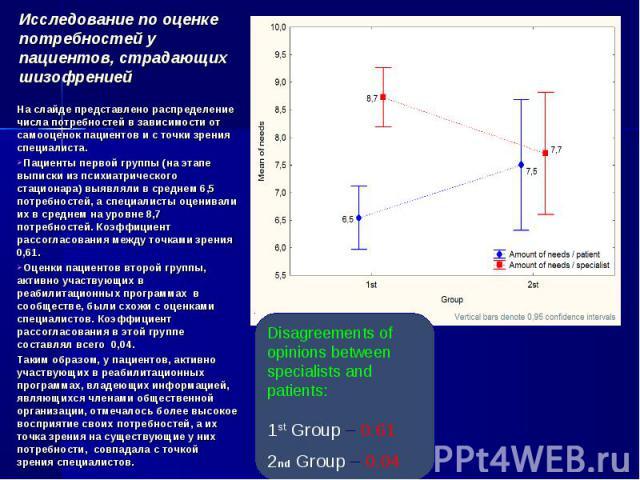 На слайде представлено распределение числа потребностей в зависимости от самооценок пациентов и с точки зрения специалиста. На слайде представлено распределение числа потребностей в зависимости от самооценок пациентов и с точки зрения специалиста. П…