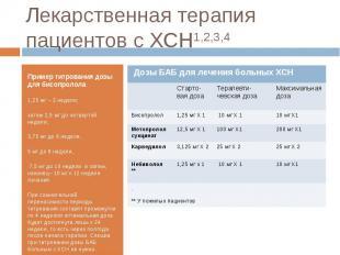 Пример титрования дозы для бисопролола: Пример титрования дозы для бисопролола: