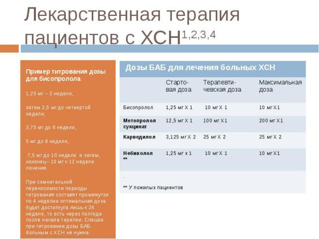 Пример титрования дозы для бисопролола: Пример титрования дозы для бисопролола: 1,25 мг – 2 недели; затем 2,5 мг до четвертой недели; 3,75 мг до 6 недели, 5 мг до 8 недели, 7,5 мг до 10 недели и затем, наконец– 10 мг к 12 неделе лечения. При сомните…