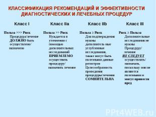 КЛАССИФИКАЦИЯ РЕКОМЕНДАЦИЙ И ЭФФЕКТИВНОСТИ ДИАГНОСТИЧЕСКИХ И ЛЕЧЕБНЫХ ПРОЦЕДУР