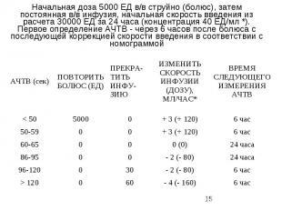 Начальная доза 5000 ЕД в/в струйно (болюс), затем постоянная в/в инфузия, началь