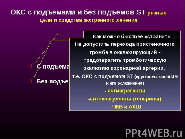 С подъемами сегмента ST на ЭКГ С подъемами сегмента ST на ЭКГ Без подъемов сегмента ST на ЭКГ