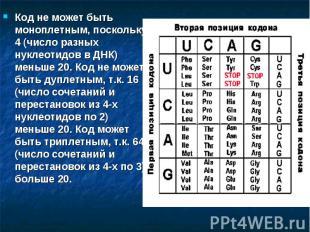 Код не может быть моноплетным, поскольку 4 (число разных нуклеотидов в ДНК) мень