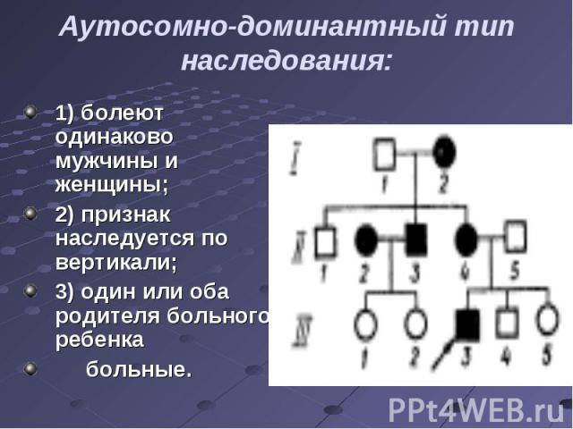 1) болеют одинаково мужчины и женщины; 1) болеют одинаково мужчины и женщины; 2) признак наследуется по вертикали; 3) один или оба родителя больного ребенка больные.