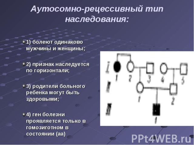 1) болеют одинаково мужчины и женщины; 1) болеют одинаково мужчины и женщины; 2) признак наследуется по горизонтали; 3) родители больного ребенка могут быть здоровыми; 4) ген болезни проявляется только в гомозиготном в состоянии (аа)
