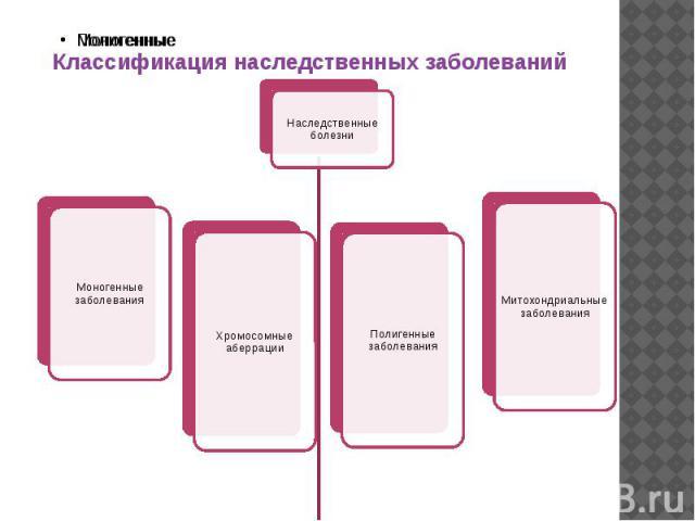 Классификация наследственных заболеваний