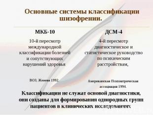 Основные системы классификации шизофрении.
