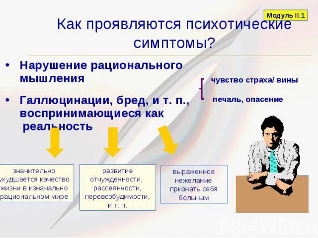 Как проявляются психотические симптомы? Нарушение рационального мышления Галлюцинации, бред, и т. п., воспринимающиеся как реальность