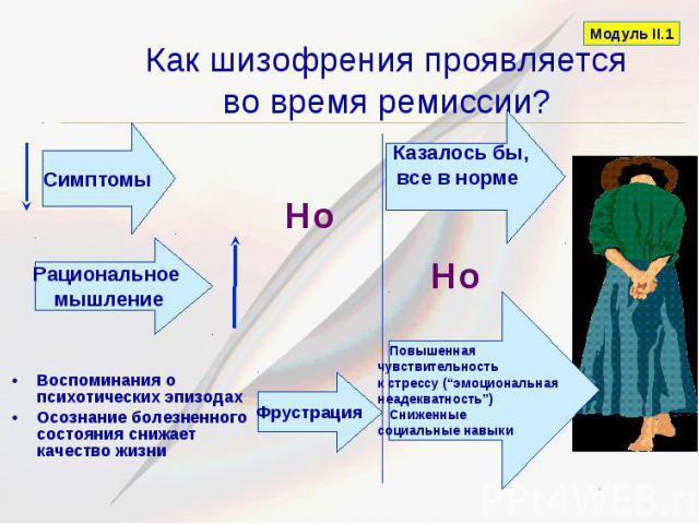 Как шизофрения проявляется во время ремиссии? Воспоминания о психотических эпизодах Осознание болезненного состояния снижает качество жизни