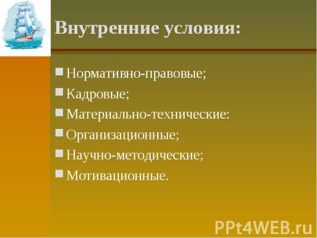 Нормативно-правовые; Нормативно-правовые; Кадровые; Материально-технические: Организационные; Научно-методические; Мотивационные.