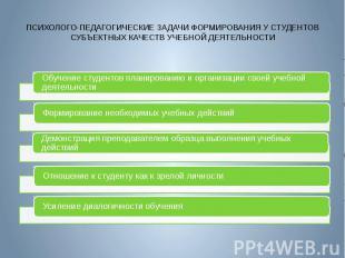 ПСИХОЛОГО-ПЕДАГОГИЧЕСКИЕ ЗАДАЧИ ФОРМИРОВАНИЯ У СТУДЕНТОВ СУБЪЕКТНЫХ КАЧЕСТВ УЧЕБ